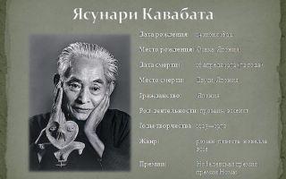 Краткая биография кавабата