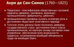 Краткая биография симон