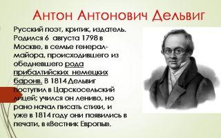 Краткая биография антонович