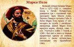 Краткая биография марло