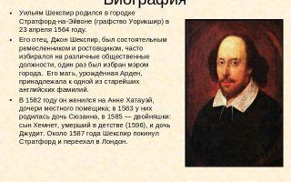 Краткая биография шекспир
