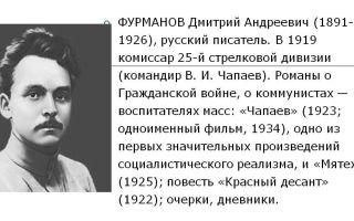 Краткая биография фурманов