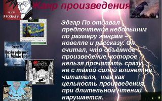 Сочинения об авторе по эдгар