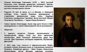 Краткая биография пушкин