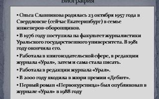 Краткая биография славникова