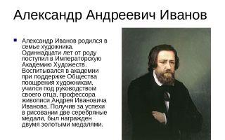 Краткая биография иванов