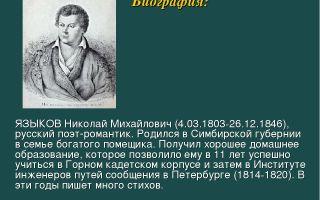 Краткая биография языков