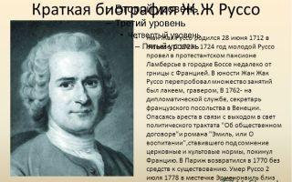 Краткая биография сартр
