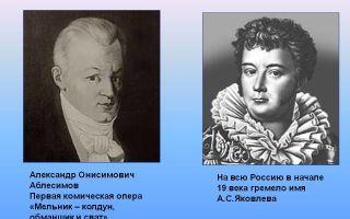 Краткая биография аблесимов