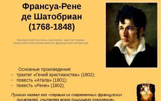 Сочинения об авторе шатобриан
