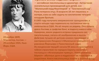 Краткая биография рубцов