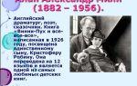 Сочинения об авторе милн