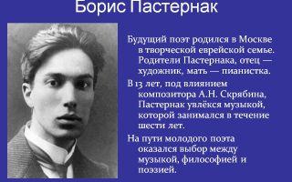 Сочинения об авторе пастернак