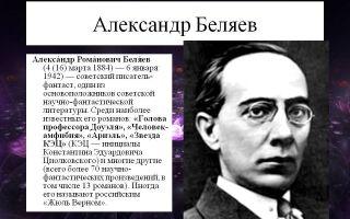Краткая биография вулф в.