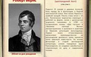Сочинения об авторе бернс