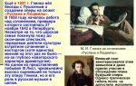 Сочинения об авторе глинка