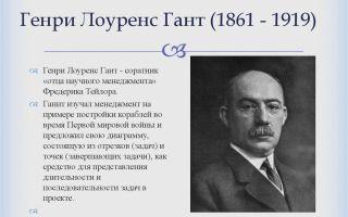 Краткая биография лоуренс