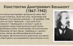 Краткая биография бальмонт