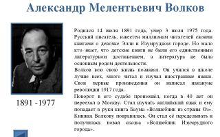 Краткая биография волков