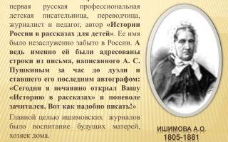 Краткая биография ишимова