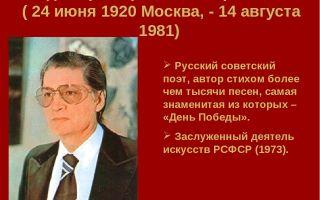 Краткая биография харитонов