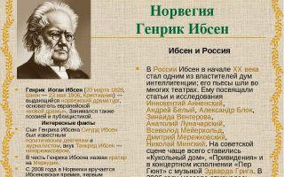 Краткая биография ибсен