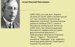 Краткая биография асеев